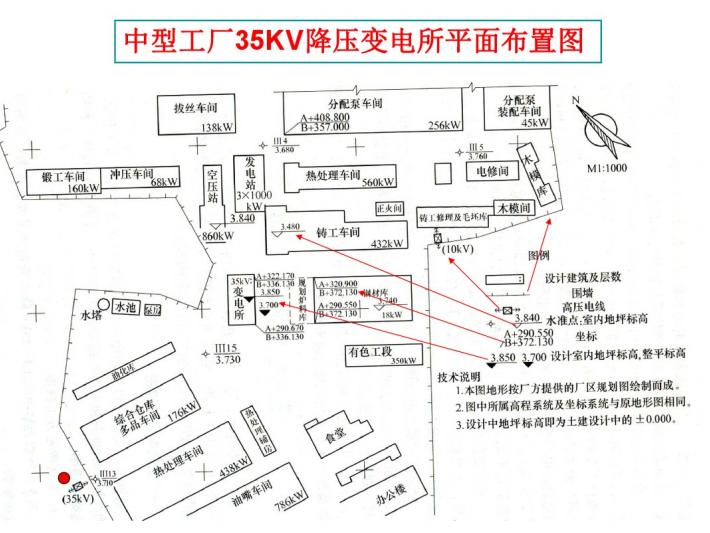 供电系统电气识图118页_10