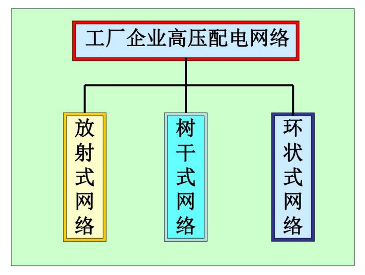 供电系统电气识图118页_7
