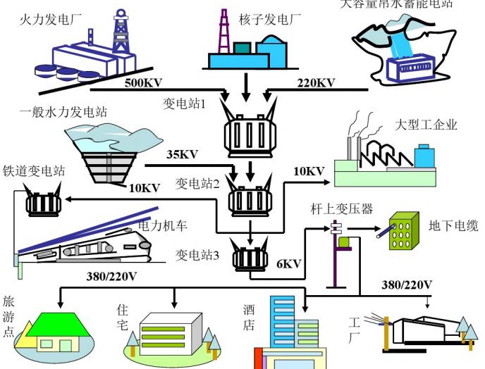 供电系统电气识图118页_2