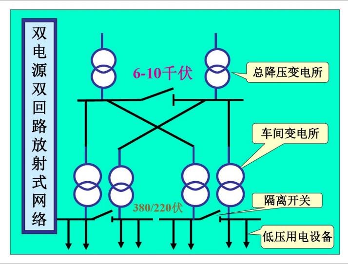 供电系统电气识图118页_8