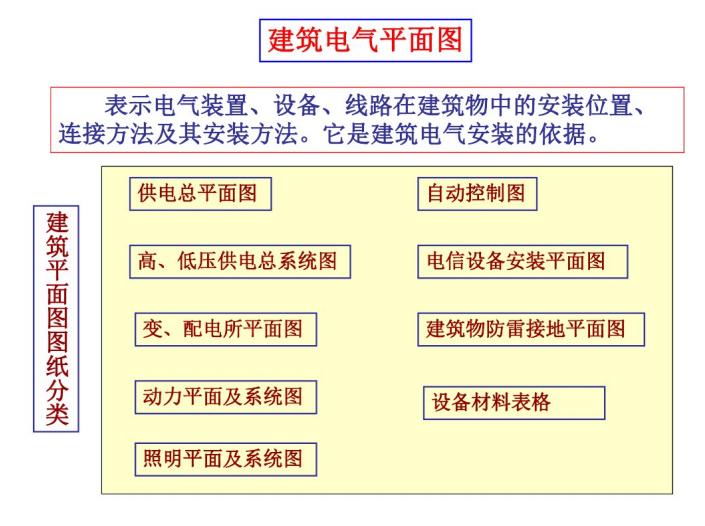 供电系统电气识图118页_9
