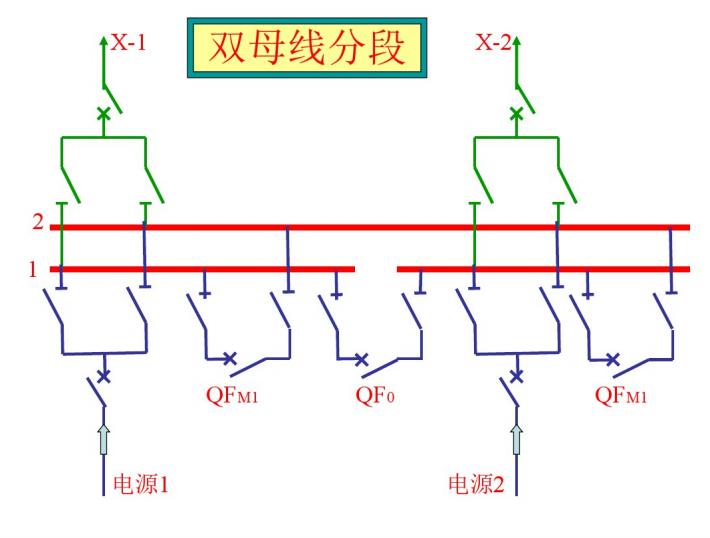 供电系统电气识图118页_6