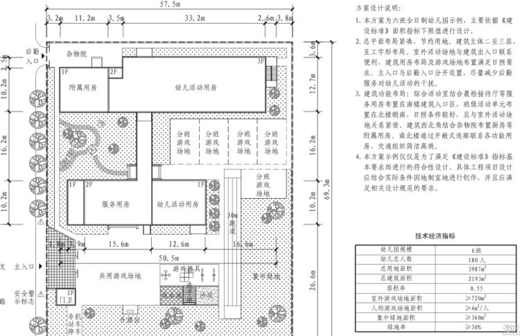 幼儿园标准设计样图67页_9
