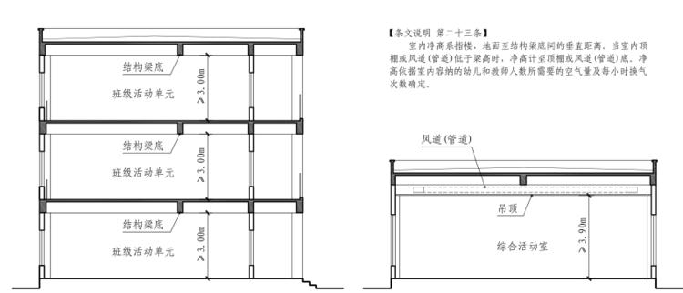 幼儿园标准设计样图67页_5