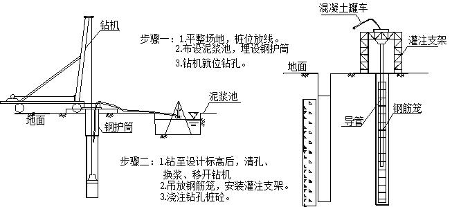 道路及桥梁施工方案(共154页)_2