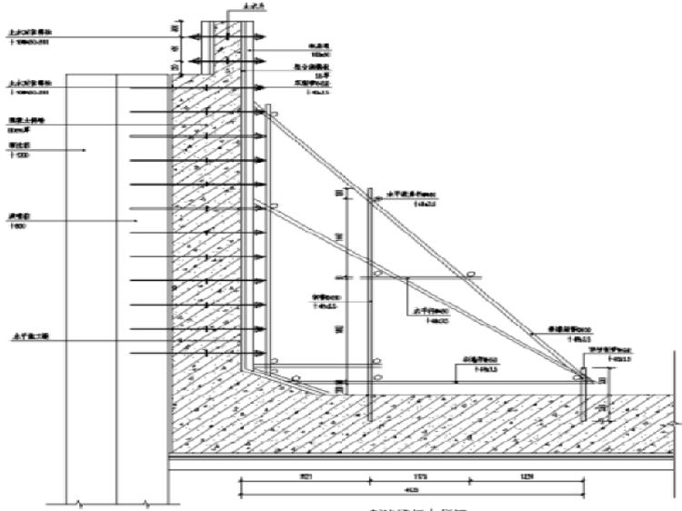 市政道路节点改造工程创优规划方案(125页)_2