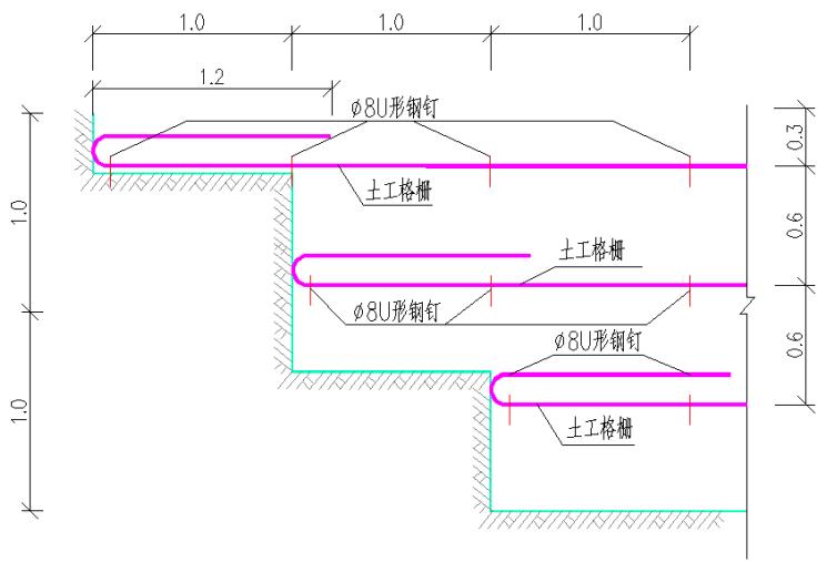 市政道路节点改造工程创优规划方案(125页)_5