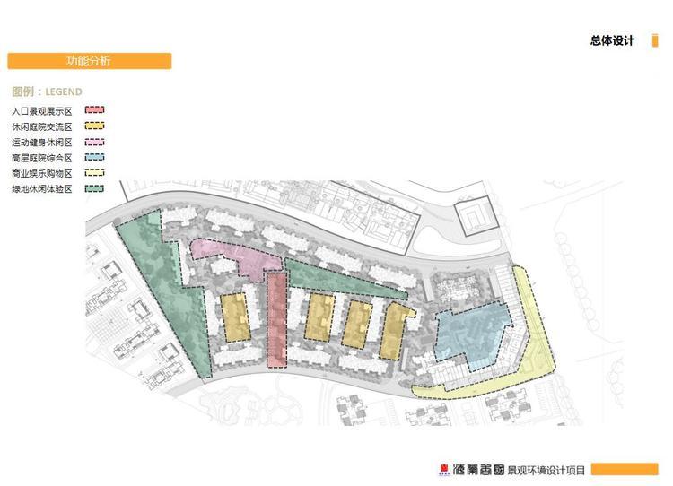 [重庆]新中式风格居住区景观方案汇报文本(ppt+54页)图片