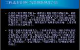 [钱江集团]房地产开发工程成本控制精细化管理(共98页)